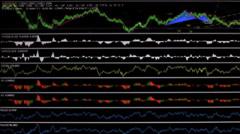 Chart Finance Analysis Stock Footage