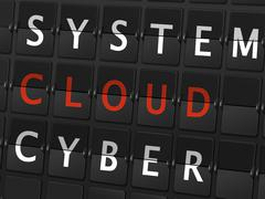 System cloud cyber words on airport board Stock Illustration