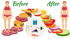 Infographic weight loss. The transition from the harmful food to healthy and - stock illustration