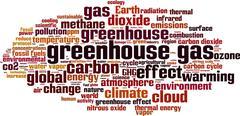Greenhouse gas word cloud Stock Illustration