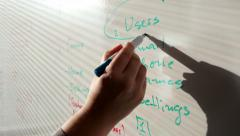 White board with logical scheme of web site dashboard Stock Footage
