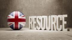 United Kingdom. Resource Concept. - stock illustration