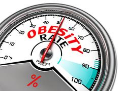 obesity rate conceptual meter - stock photo