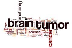 Brain tumor word cloud Stock Illustration