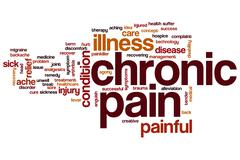Chronic pain word cloud Piirros