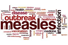 Measles word cloud Stock Illustration