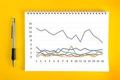 Business Chart Analysis Stock Photos