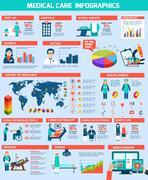 Stock Illustration of Medical Infographics Set