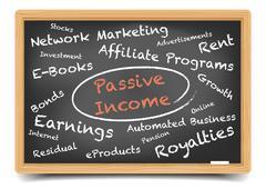 Passive Income Wordcloud - stock illustration