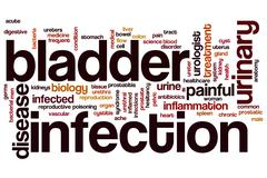 Bladder infection word cloud Stock Illustration