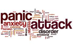 Panic attack word cloud Piirros