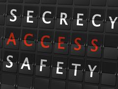 Secrecy access safety words on airport board Stock Illustration