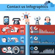 Contact us infographics Stock Illustration