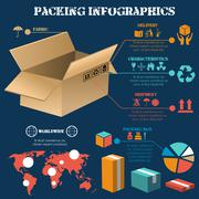 Stock Illustration of Packing infographics poster