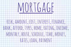 Mortgage word cloud Stock Illustration