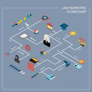 Law Isometric Flowchart Stock Illustration