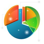 3d Overlapping Pie Chart Stock Illustration