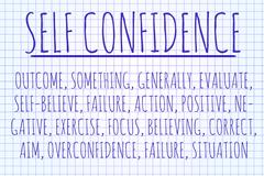 Self confidence word cloud - stock illustration