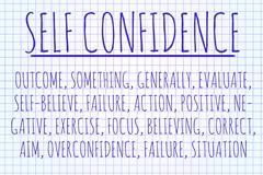 Self confidence word cloud Piirros