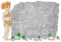 cave woman explains paleo diet using a food pyramid drawn on stone - stock illustration