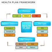 Health Plan Framework Chart - stock illustration