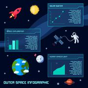 Space Infographic Set Piirros