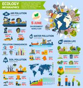 Pollution And Ecology Infographics Stock Illustration