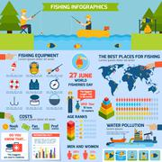 Fishing Infographics Set - stock illustration