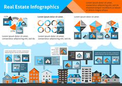 Stock Illustration of Real Estate Infographics