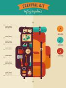 Hiking and camping concept - survival kit infographics - stock illustration