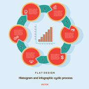 Histogram infographic cyclic business process on six positions. Stock Illustration