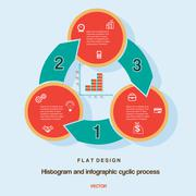 Histogram infographic cyclic business process on three positions Stock Illustration