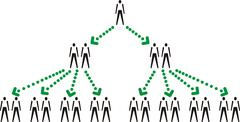 People multiplying  - stock illustration
