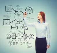 Businesswoman drawing plan on virtual screen Stock Photos