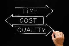 Time Cost Quality Arrows Concept - stock photo