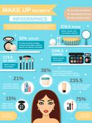 Stock Illustration of Makeup Infographics Set