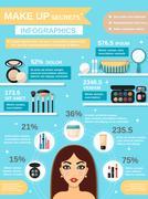 Makeup Infographics Set Stock Illustration