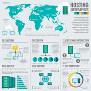 Stock Illustration of File hosting worldwide infographic poster