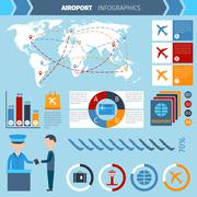 Stock Illustration of Airport Infographics Set