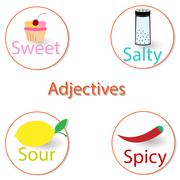 English adjectives. Basic tastes - stock illustration