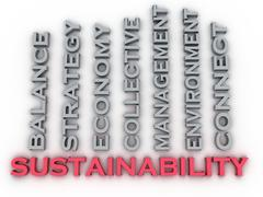 3d image Sustainability  issues concept word cloud background Stock Illustration