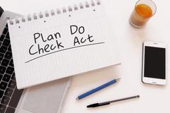 Plan Do Check Act Stock Illustration