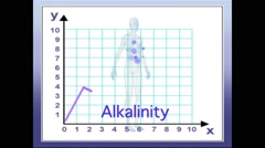 Alkalinity Animation Graphic - stock footage