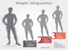 Male weight- stages of weight loss, infographics, silhouette, ve Stock Illustration