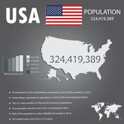 USA population, infographics, vector illustration. - stock illustration