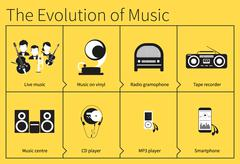 The evolution of music - stock illustration