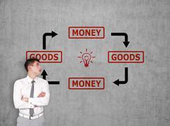 Goods and money scheme Stock Photos
