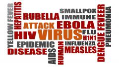 virus names relative tags cloud - stock footage