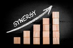 Word Synergy on ascending arrow above bar graph of Wooden small cubes isolate - stock photo