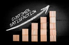 Stock Photo of Word Customer Satisfaction on ascending arrow above bar graph of Wooden small